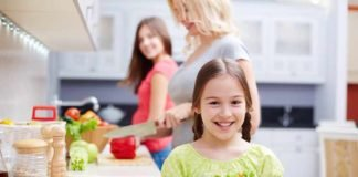 home food rules and youth eating behaviours