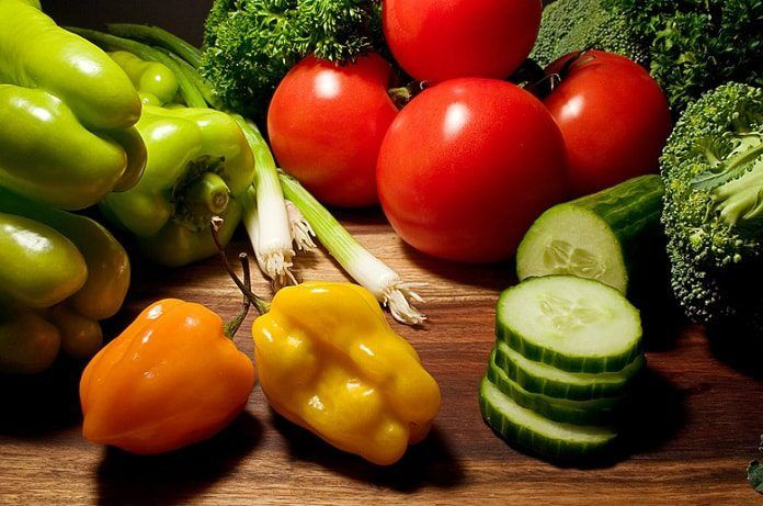dietary quality indices